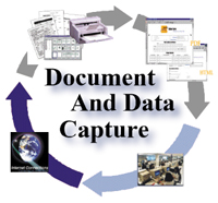 Scanning and Indexing -  Document scanning services